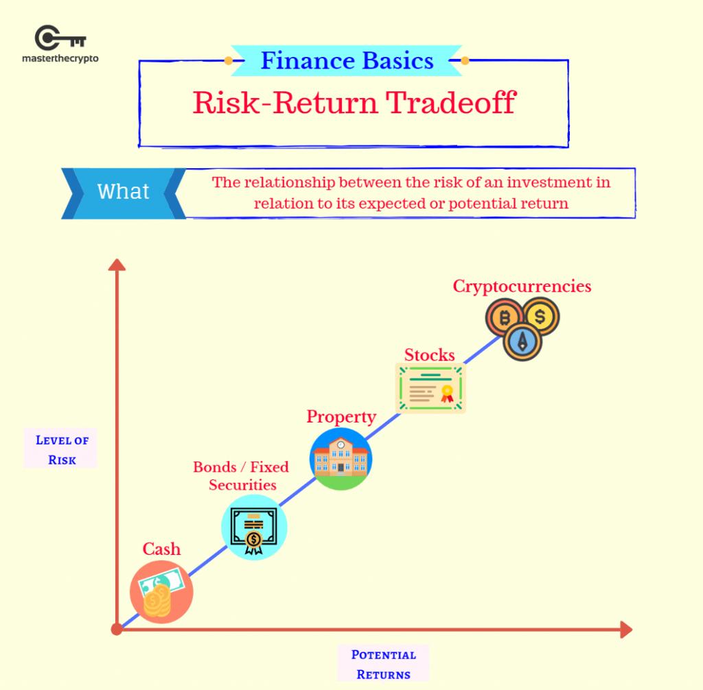 4 bài học xương máu về thị trường tiền ảo