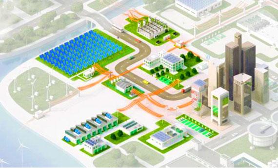 Mô hình hệ thống lưới điện vi mô BMG - công nghệ blockchain