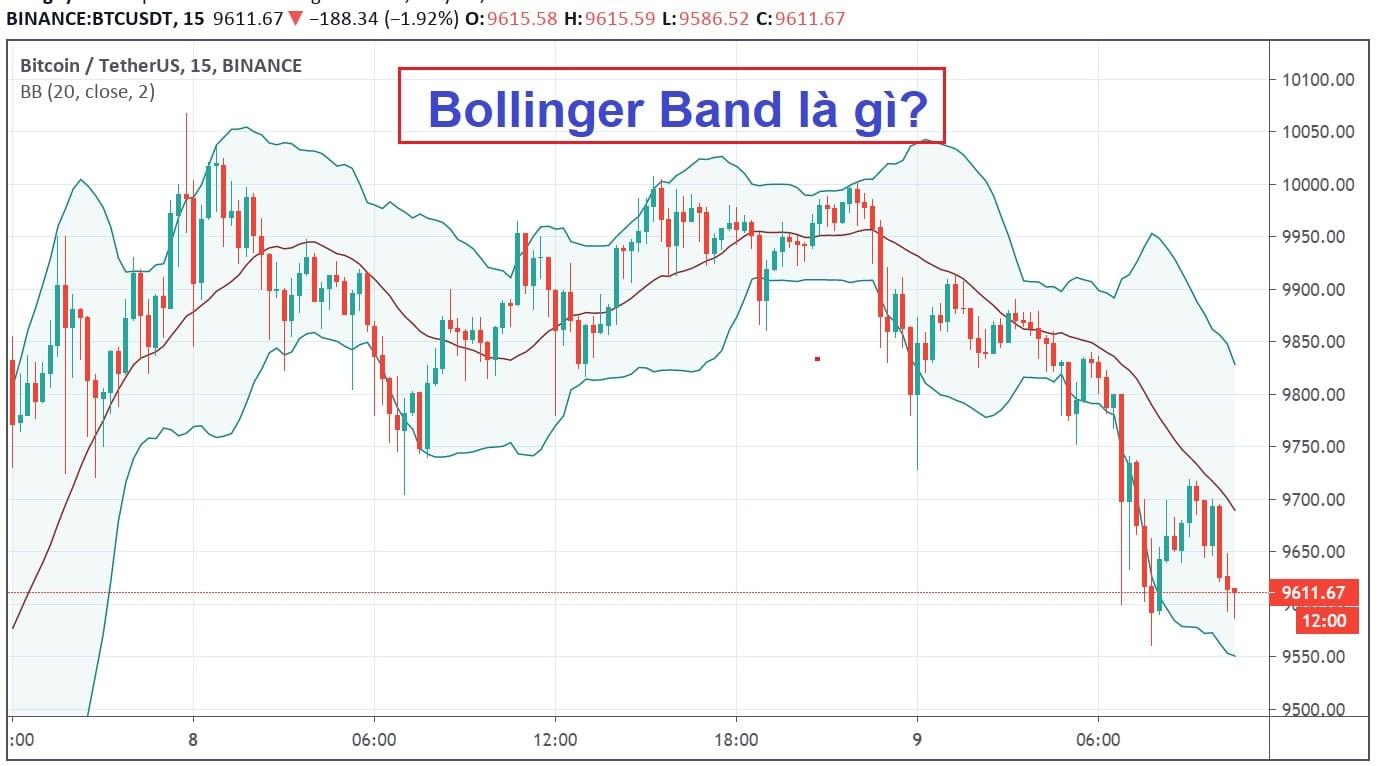 Công cụ bollinger bands