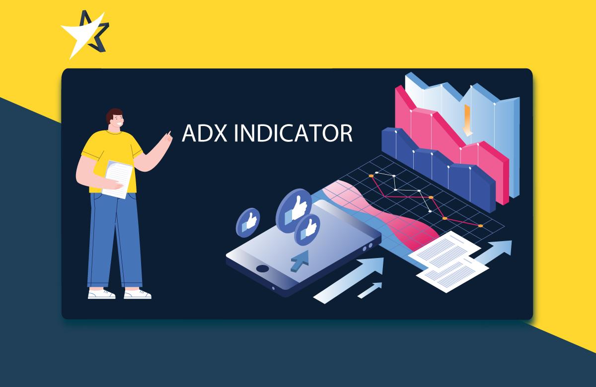 Sử dụng chỉ báo ADX