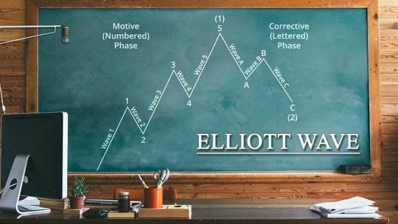 Lý thuyết sóng Elliott là gì